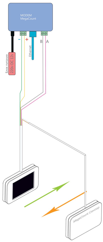 Монтажная схема прямого подключения
